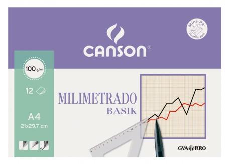 Canson mini pack de papel dibujo milimetrado